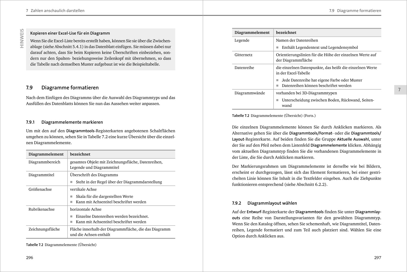 Wissenschaftliche Arbeiten Mit Word 2010 Von Der Planung